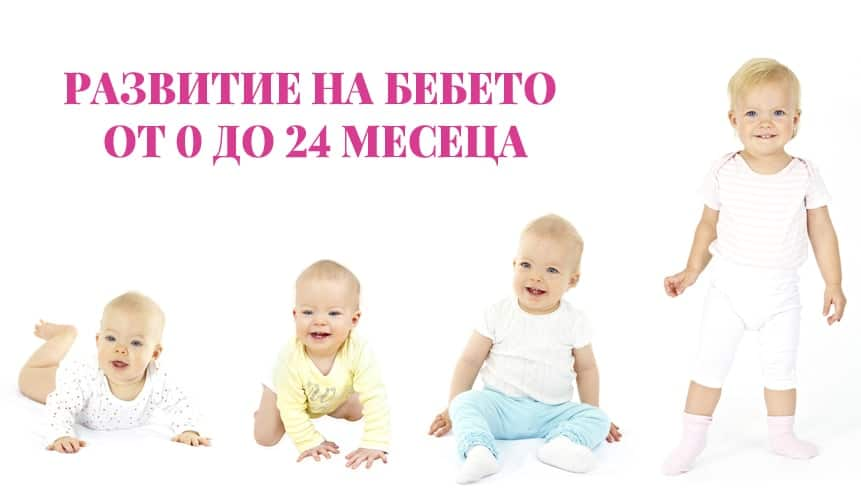 Развитие на бебето по месеци